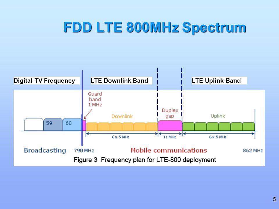 FDD LTE 800MHz Spectrum Digital TV Frequency LTE Downlink Band