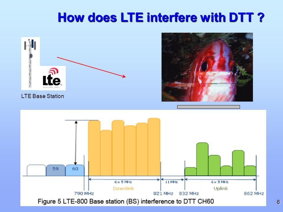 LTE-800 Transmission Interferance into DTT