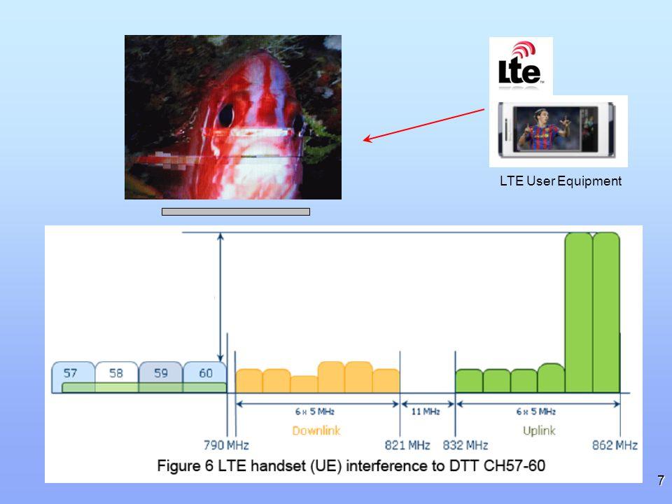 LTE User Equipment 再來是當手機或其它LTE裝置發射時, 當DVB-T信號在最低準位-72dBm(35dBuV)時, 其發射信號強度不可高於31dBc, 所以以實際LTE裝置的25dBm(132dBuV)發射功率計算, 則必需衰減66dB.
