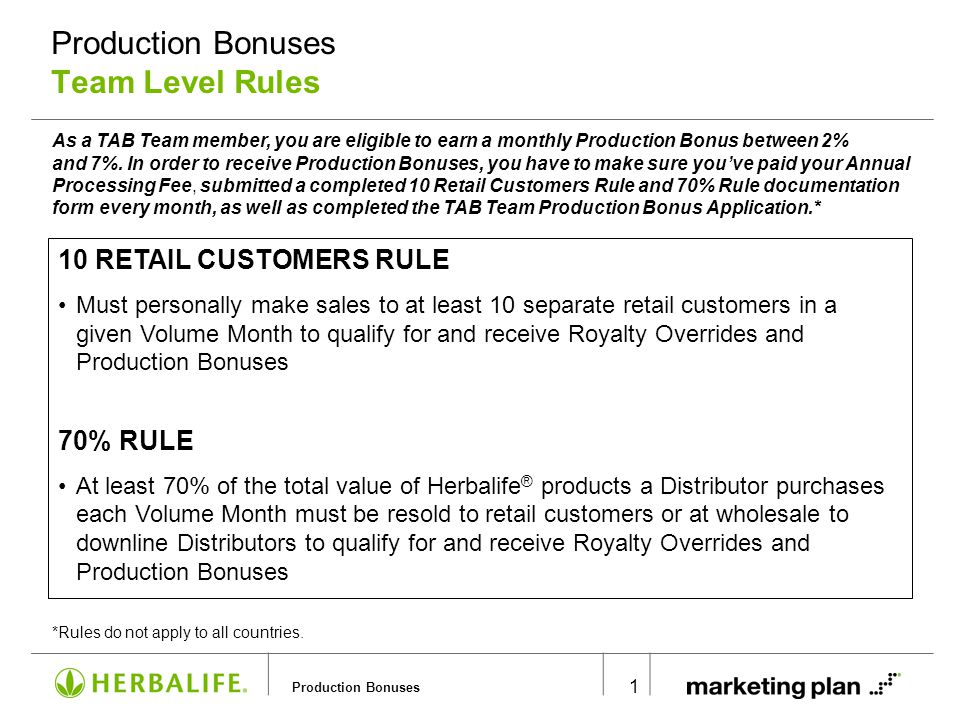 Production Bonuses Production Bonus Qualification and Waiting Period