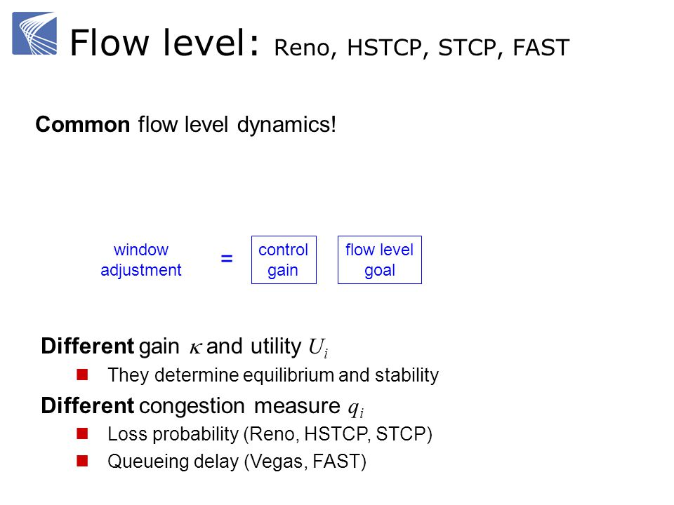 Flow level: Reno, HSTCP, STCP, FAST