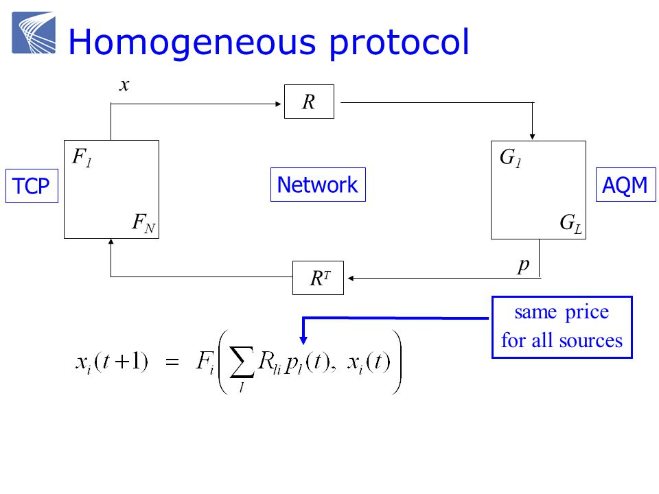 Homogeneous protocol x y R F1 G1 TCP Network AQM FN GL q p RT