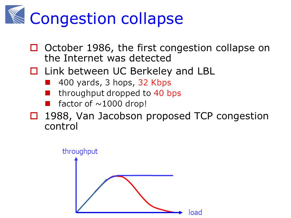 Congestion collapse October 1986, the first congestion collapse on the Internet was detected. Link between UC Berkeley and LBL.
