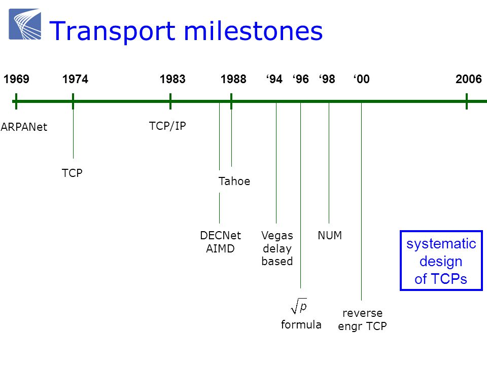 Transport milestones systematic design of TCPs '94