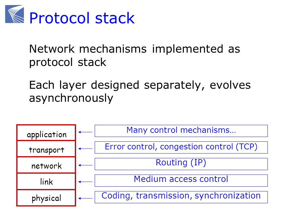 Protocol stack Network mechanisms implemented as protocol stack Each layer designed separately, evolves asynchronously