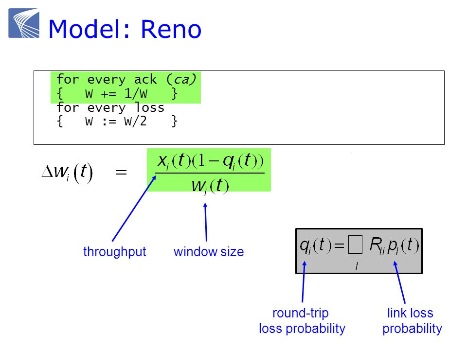 Model: Reno for every ack (ca) { W += 1/W } for every loss