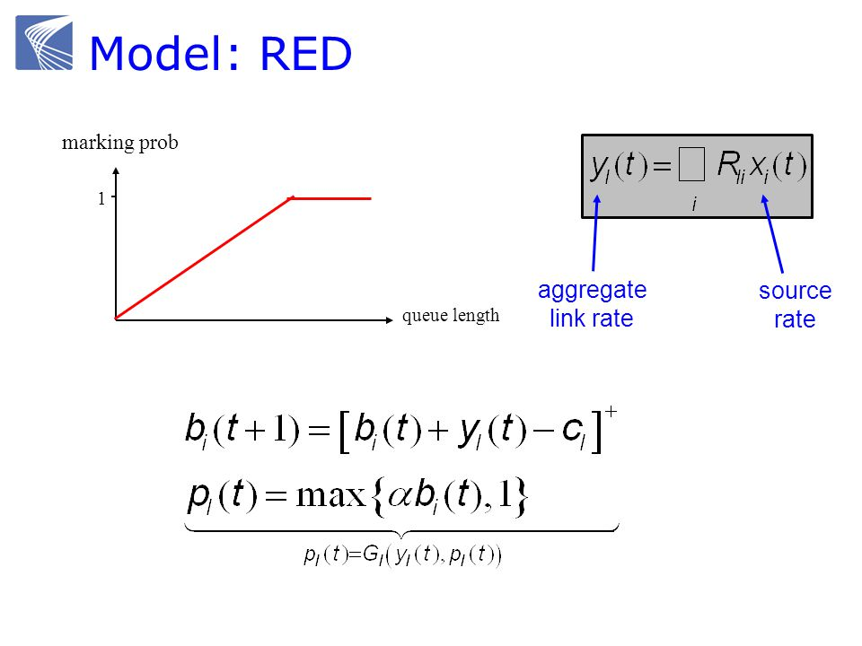 Model: RED queue length marking prob 1 aggregate link rate source rate