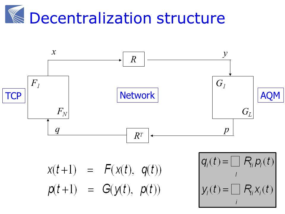 Decentralization structure