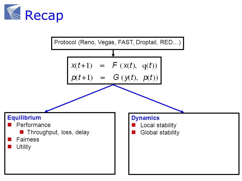 Recap Protocol (Reno, Vegas, FAST, Droptail, RED…) Equilibrium