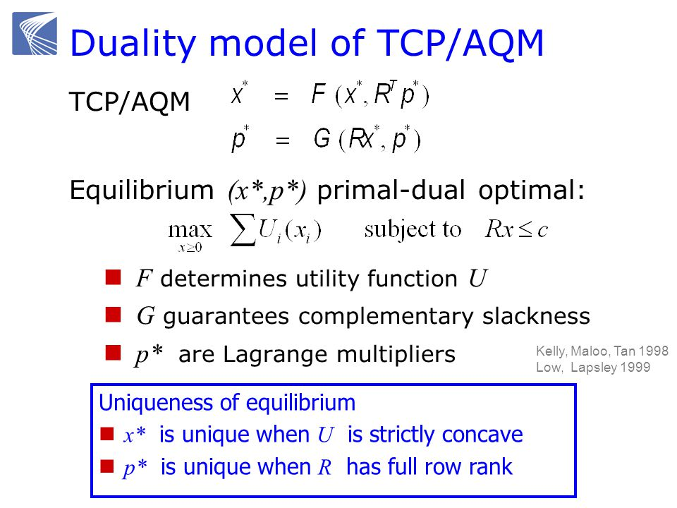 Duality model of TCP/AQM