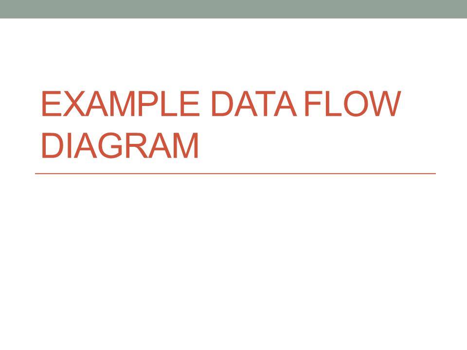 Example Data Flow Diagram