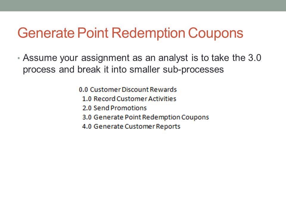 Generate Point Redemption Coupons
