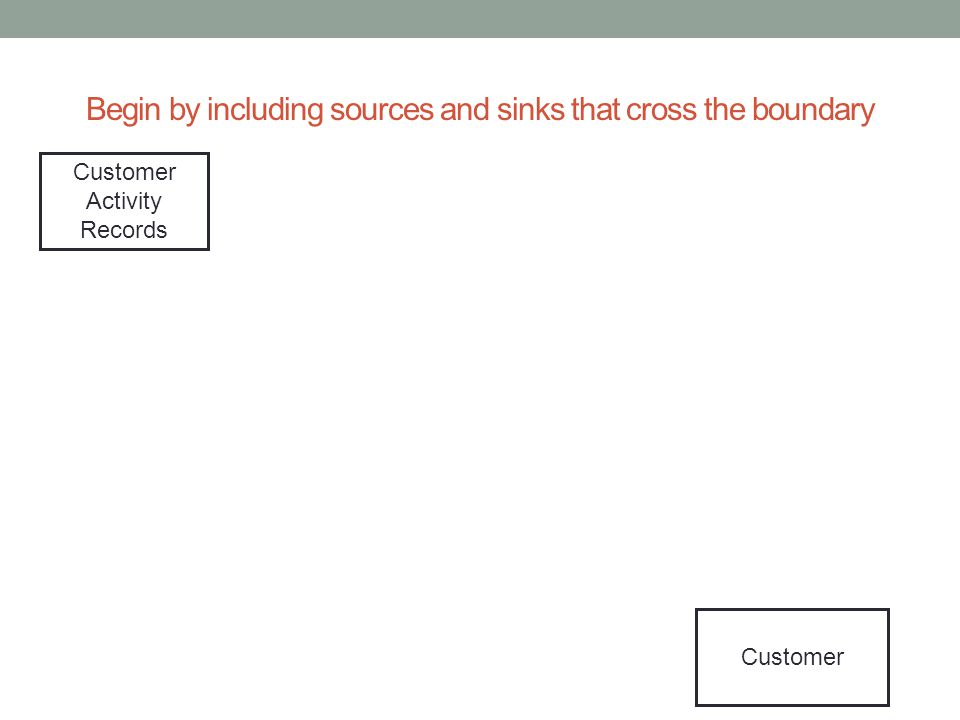 Begin by including sources and sinks that cross the boundary
