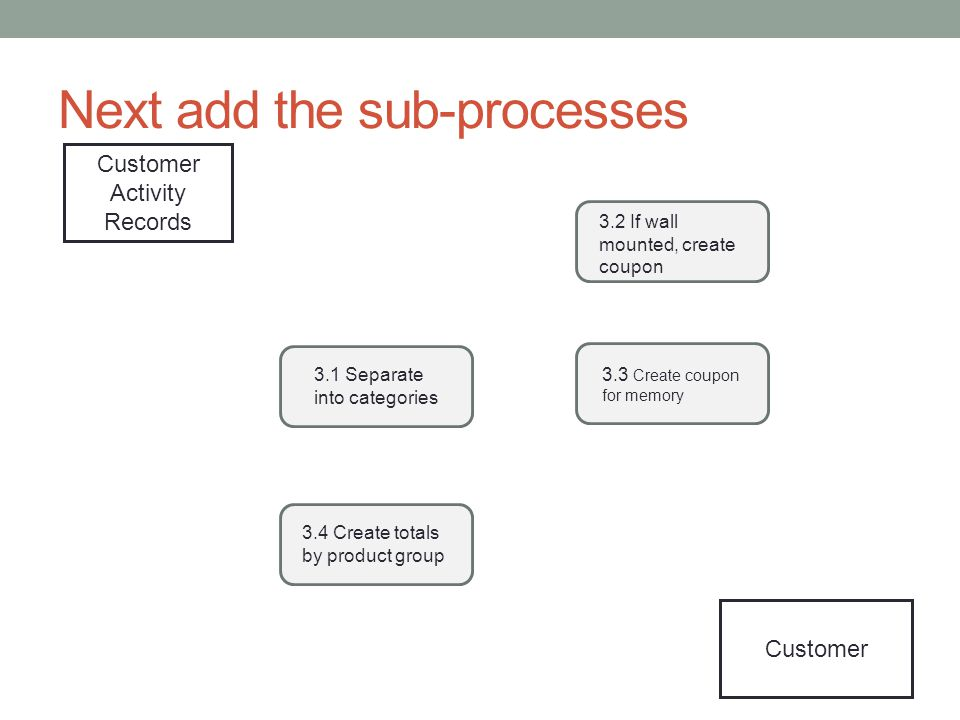 Next add the sub-processes