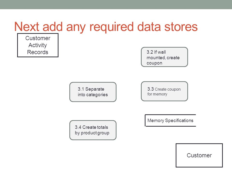 Next add any required data stores
