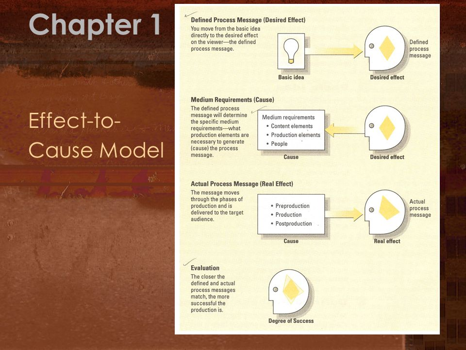 Chapter 1 Effect-to- Cause Model
