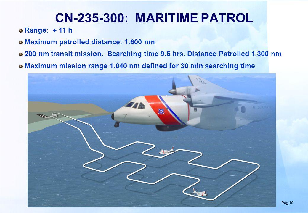 CN-235-300: MISSION RANGES Max. mission range 1040 nm 10,4 hr / 100 nm