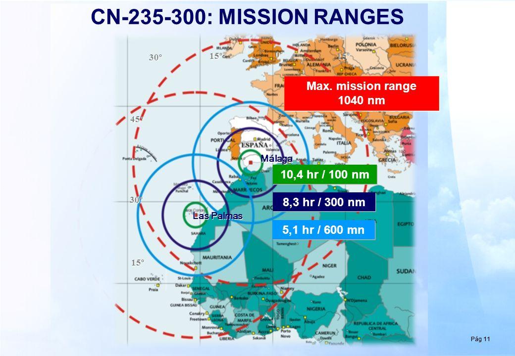 CN-235-300: COASTAL SURVEILLANCE