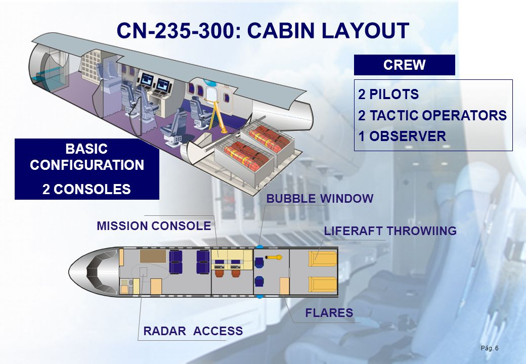 SENSORS Surveillance Radar 360º IR/TV Comunications Cameras 40-200 mn