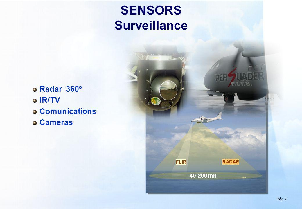 OIL SPILL SENSORS SLAR Camera IR/TV Scanner IR / UV MW Radiometer LFS