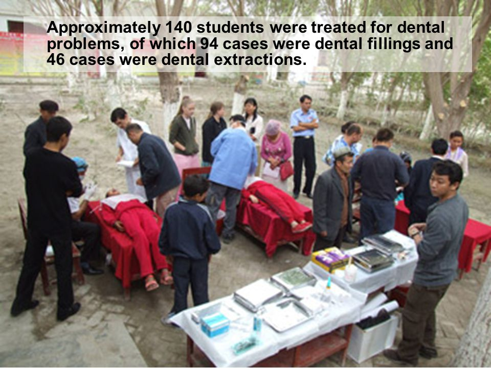 Approximately 140 students were treated for dental problems, of which 94 cases were dental fillings and 46 cases were dental extractions.