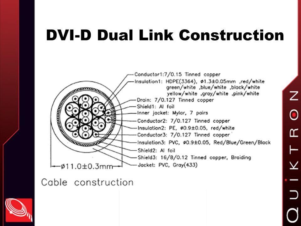 DVI-D Dual Link Construction