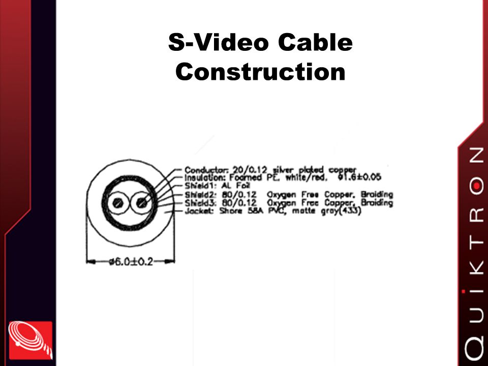 S-Video Cable Construction