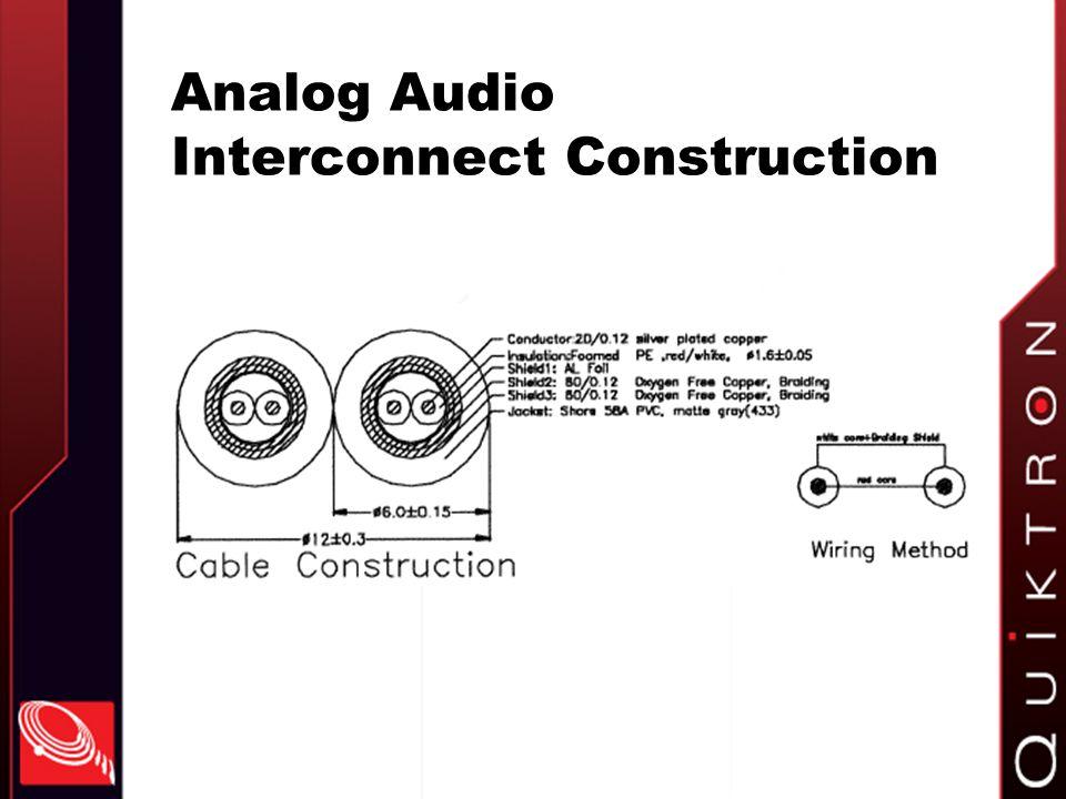 Analog Audio Interconnect Construction