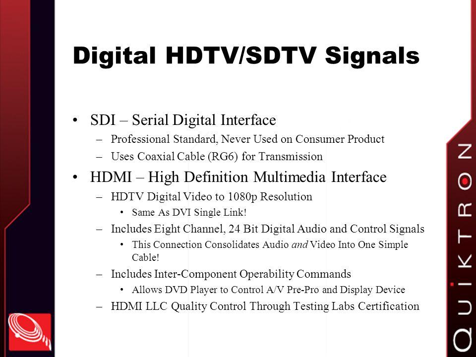 Digital HDTV/SDTV Signals