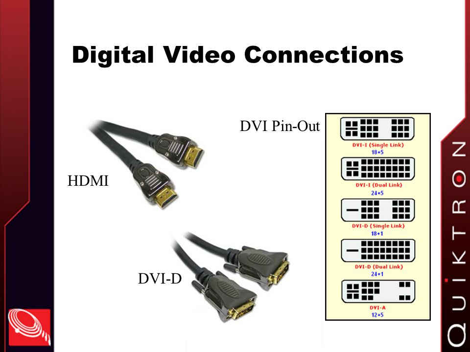 Digital Video Connections
