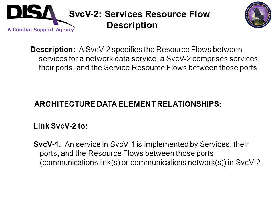 SvcV-2: Services Resource Flow Description