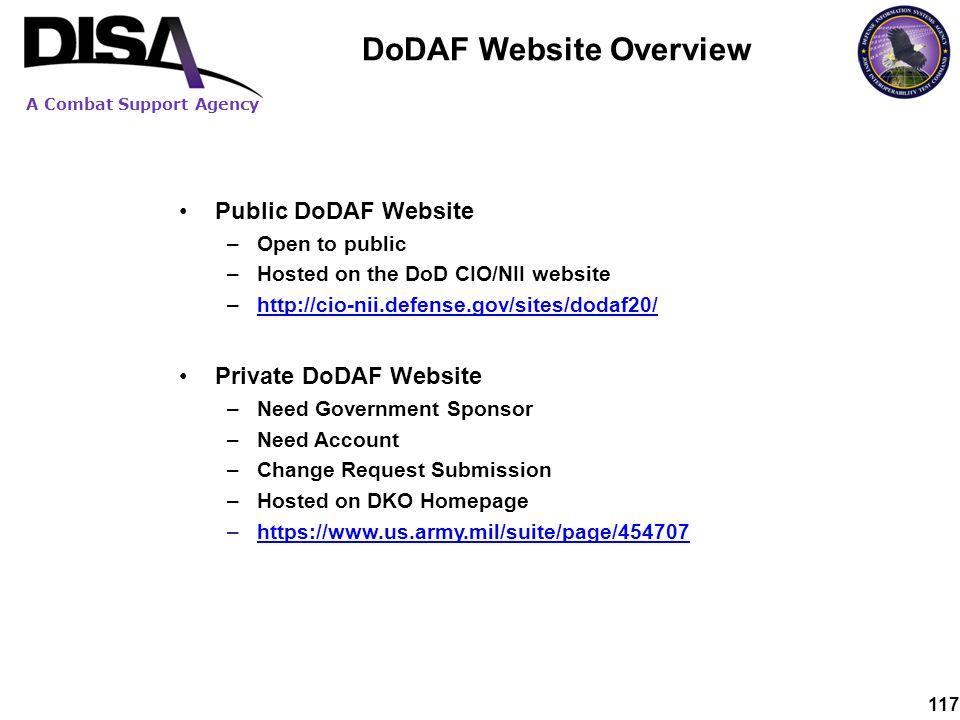 DoDAF Website Overview