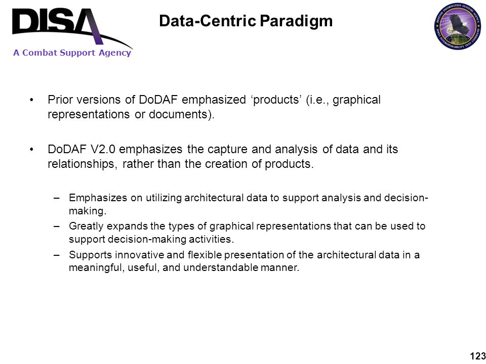 Data-Centric Paradigm