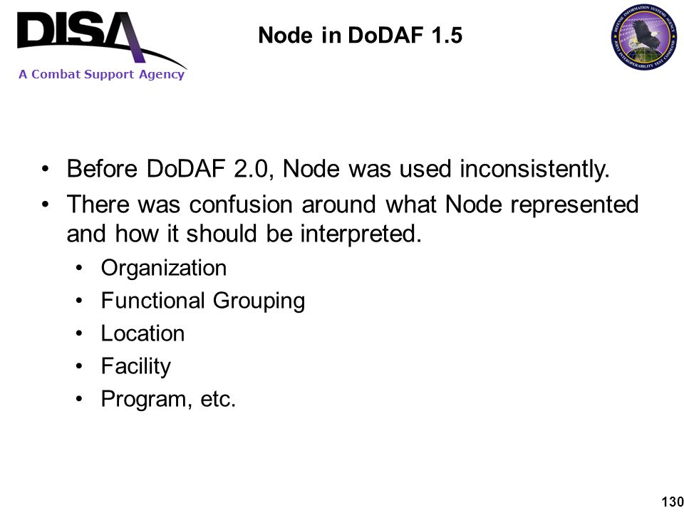 Before DoDAF 2.0, Node was used inconsistently.