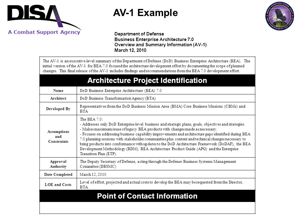 Architecture Project Identification
