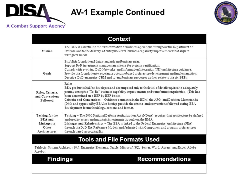 AV-1 Example Continued Context Tools and File Formats Used