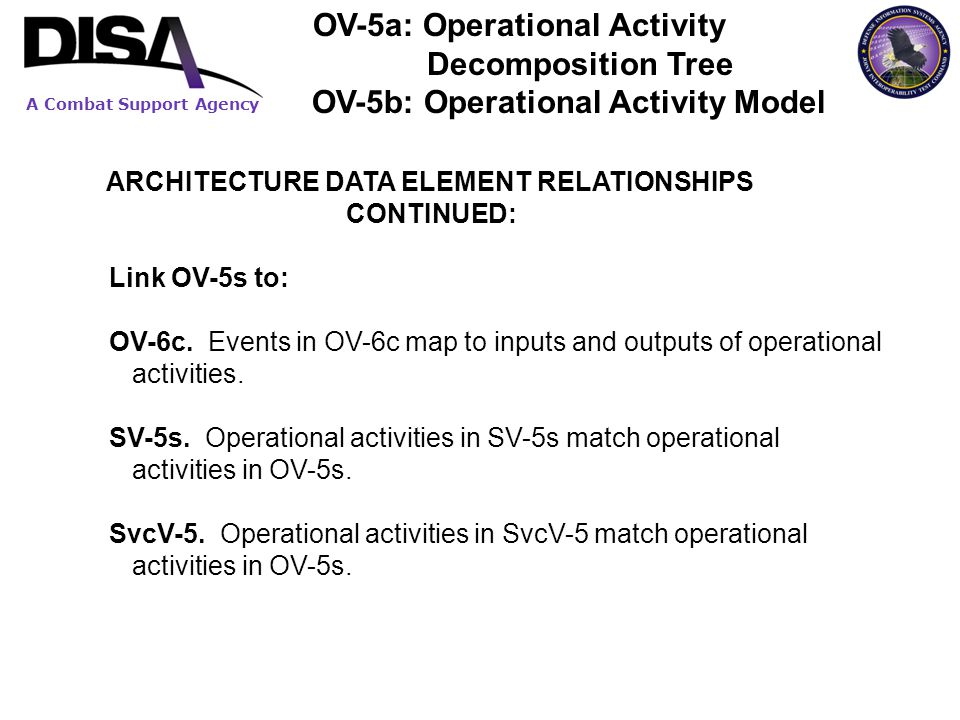 OV-5a: Operational Activity