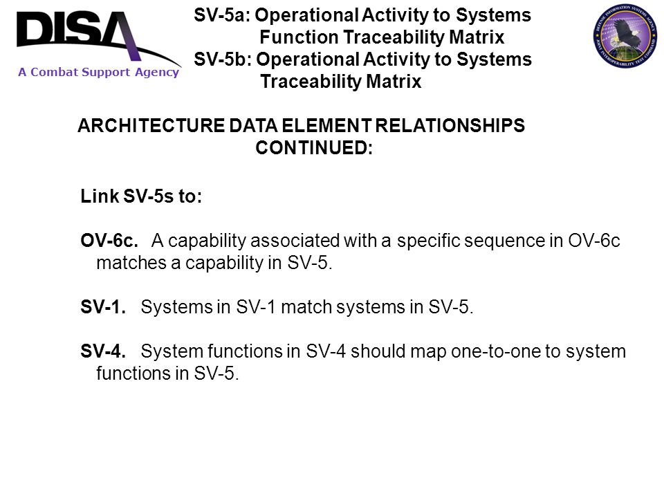 SV-5a: Operational Activity to Systems
