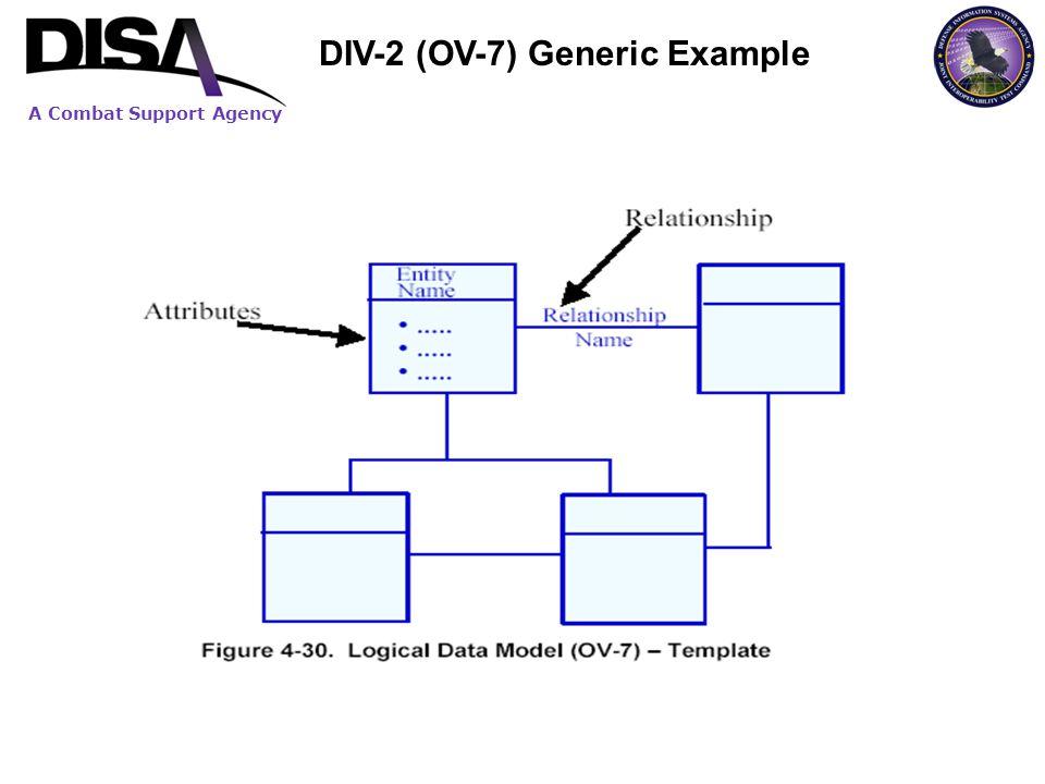 DIV-2 (OV-7) Generic Example
