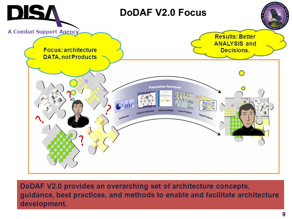 DoDAF V2.0 Focus Results: Better ANALYSIS and Decisions. Focus: architecture DATA, not Products. DoDAF 2.0 focus is on the data.