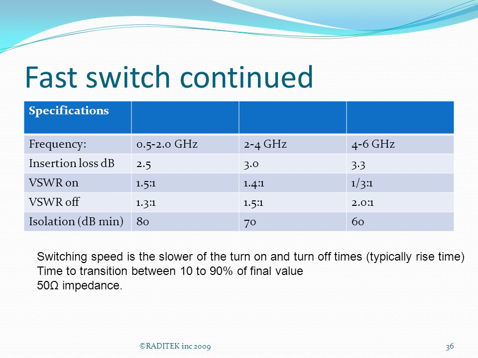 Fast switch continued Specifications Frequency: 0.5-2.0 GHz 2-4 GHz