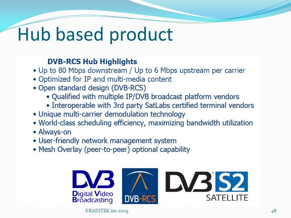 Hub based product ©RADITEK inc 2009