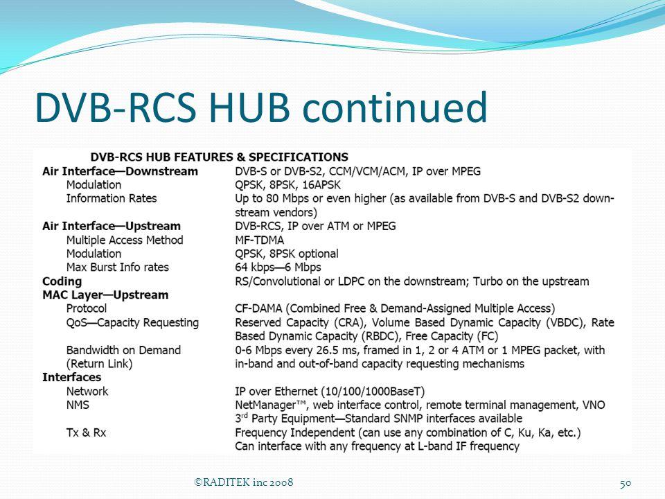 DVB-RCS HUB continued ©RADITEK inc 2008