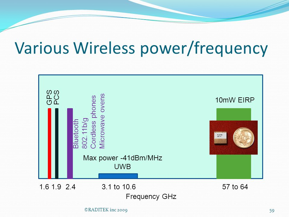 Various Wireless power/frequency