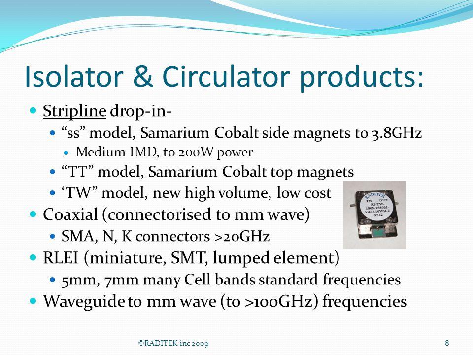 Isolator & Circulator products: