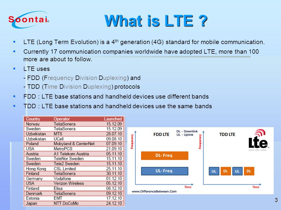 What is LTE LTE (Long Term Evolution) is a 4th generation (4G) standard for mobile communication.