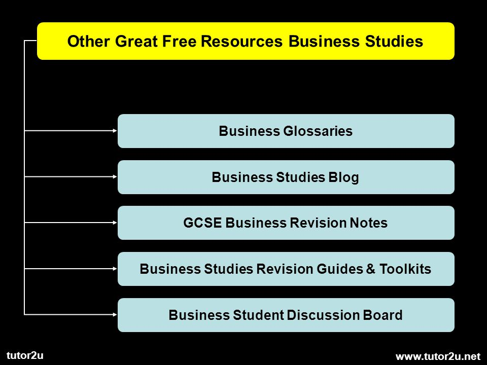 Other Great Free Resources Business Studies