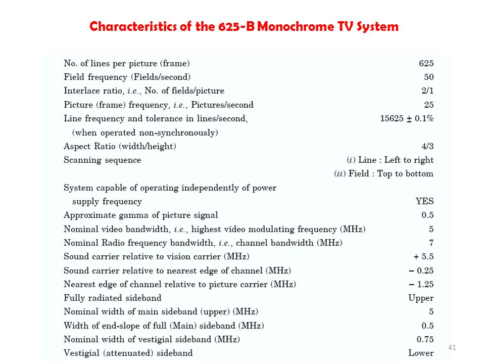 Characteristics of the 625-B Monochrome TV System