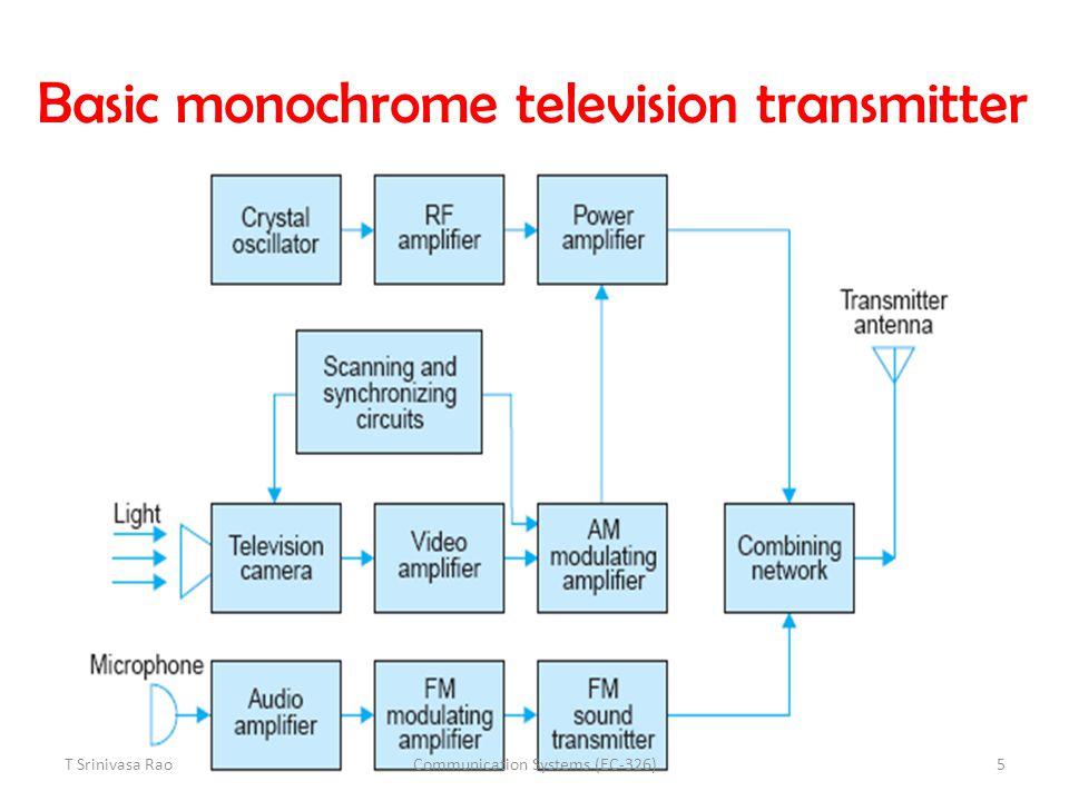 Basic monochrome television transmitter