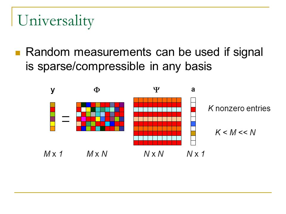 Universality Random measurements can be used if signal is sparse/compressible in any basis. y. F.
